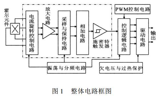 用d触发器设计一个四分频电路图